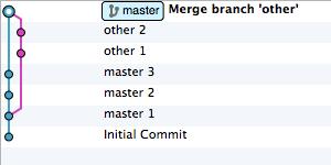 ../../../_images/git_rebase_merge_2.png