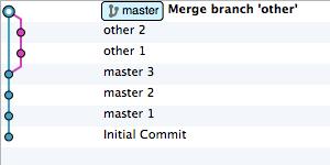 ../../../_images/git_rebase_merge_4.png
